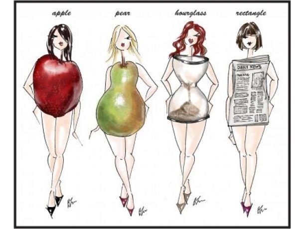 forma a mela